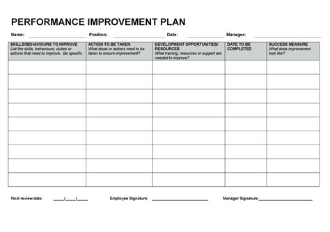 continuous service improvement plan template exles continuous service improvement plan template