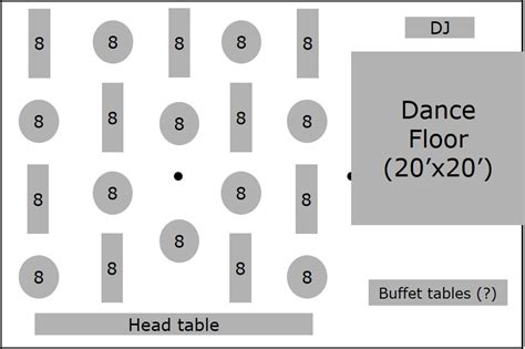 layout for tables at banquet popular wedding layouts elite tent rentals