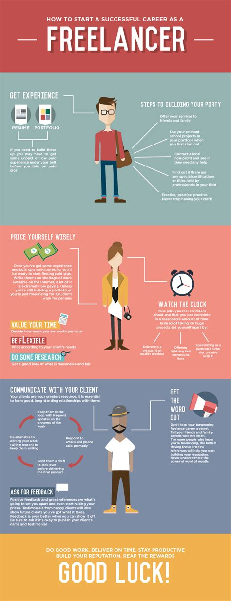 how to start a successful career as a freelancer infographics hub