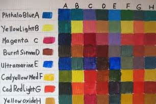 acrylic paint mixing colors chart beautiful scenery