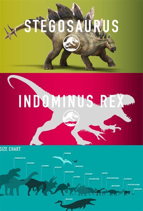 lihat film dinosaurus foto ada 15 dinosaurus baru di jurassic world