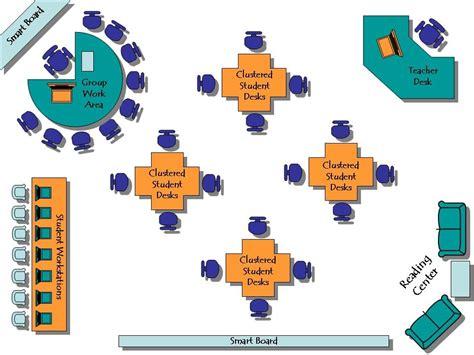 classroom layout types productivitytools morgandchambers