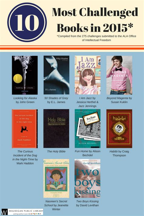 challenged picture books top 10 challenged books of 2015 waukegan library