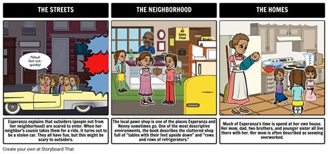 the house on mango street sparknotes the house on mango street lesson plans activities