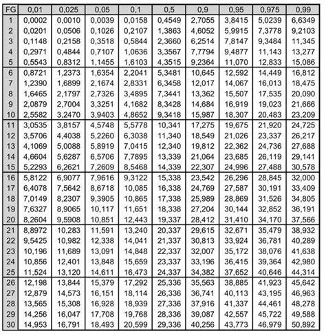 t verteilung tabelle grundlagen der marktforschung