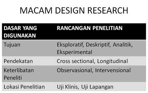 longitudinal design adalah purnawinadisharing rancangan penelitian design research