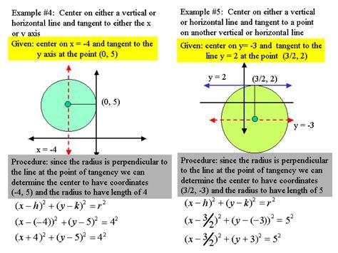 Equations Of Circles Worksheet by Circle