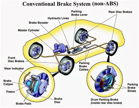 how cars work engines diesel fuel and brakes by howstuffworks com 9781625397935 nook book braking system of car car stuff