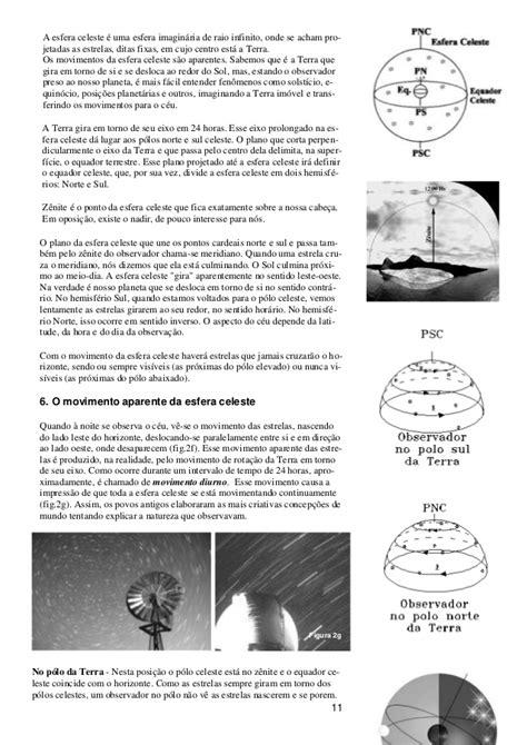 Astronomia 2 - A esfera celeste