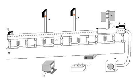 rotaia a cuscino d moto uniformemente accelerato moto rettilineo uniformemente accelerato