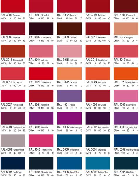 Ral Farbnummern Tabelle by Ral Farben Im 220 Berblick W 228 Hlen Sie Die Lieblingsfarbe F 252 R
