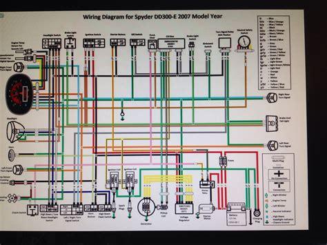 honda big ruckus 250 wiring big free printable