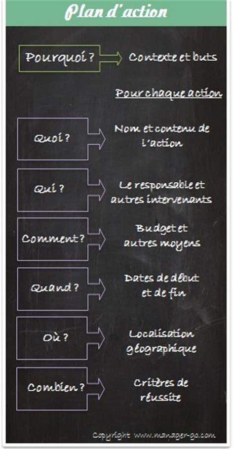 Modã Le Plan D Mod 232 Le De Plan D Et Commentaires Associ 233 S