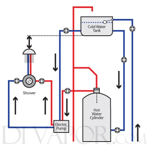 wiring diagram for pumped central heating system central