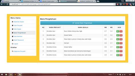 membuat sistem informasi sederhana berbasis web blog archives internether