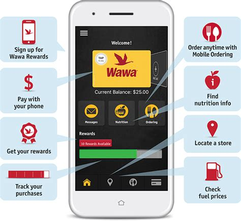 Wawa Gift Card App - the wawa app download the app now wawa