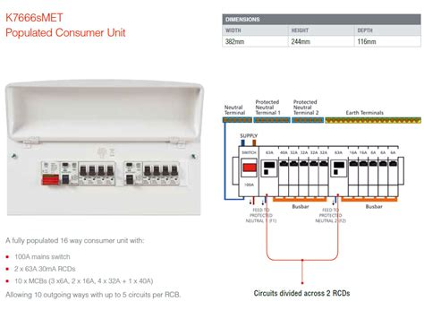 17th edition consumer unit wiring diagram wiring diagrams