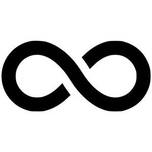 Infinate Loop Infinite Loop Svg Png Icon Free 448360