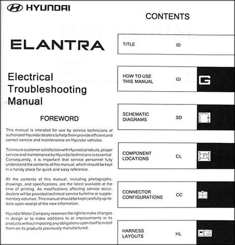 2004 hyundai elantra wiring diagrams wiring diagrams