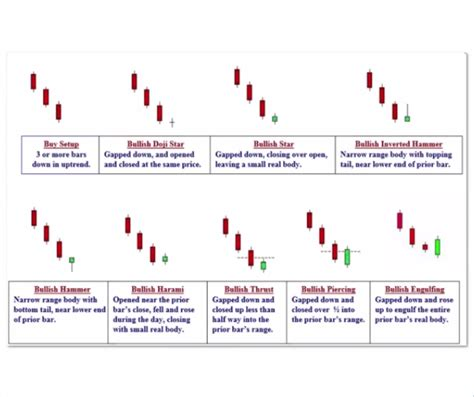 candlestick pattern day trading day trading with thetrini tools review basic core