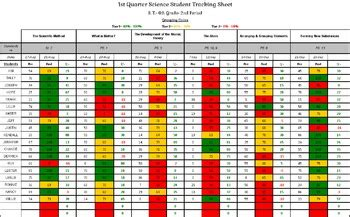 electronic student data tracker template  excel    tpt
