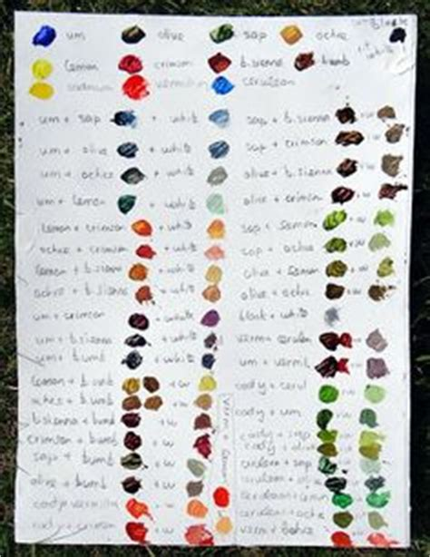 mixing flesh tones for portraits brian neherthis excellent tutorial on color mixing is also by