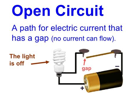 electrical conductors gcse electrical conductors definition 28 images current resistance conductors and insulators