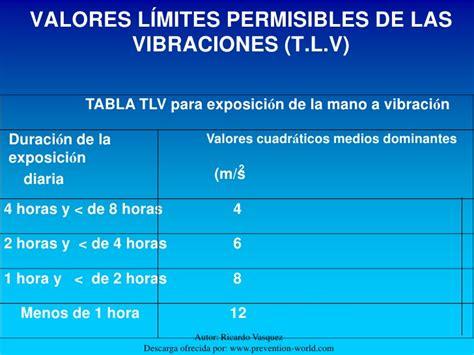 valores limite para deduccion de impuesto a la renta 2015 sri ecuador vibraciones