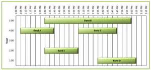 Hourly Gantt Chart Excel Template by Excel 24 Hour Schedule Template 12 Hour Shift Schedule