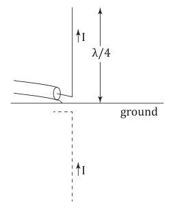radiation pattern envelope wiki dipole antenna wikipedia