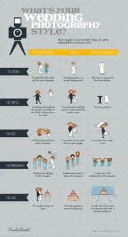 types of shots and styles for wedding photography infographic infographics graphs net