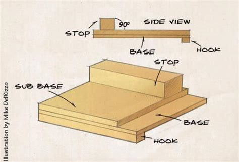 woodworking bench hook benchhook illo