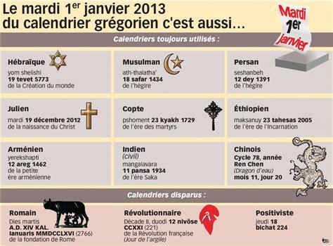 Comparaison Calendrier Julien Et Gregorien Les Diff 233 Rents Calendriers Utilis 233 S Dans Le Monde La Croix
