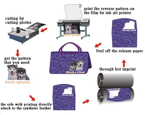 printable iron on paper instructions step by sep to make heat press transfers feiyue paper