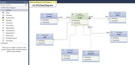 visual studio uml class diagram uml design via visual studio class diagram ibrake 博客园