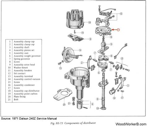 pertronix wiring diagram electronic ignition installation