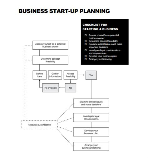 r up plan template 7 printbale business plans documents and pdfs