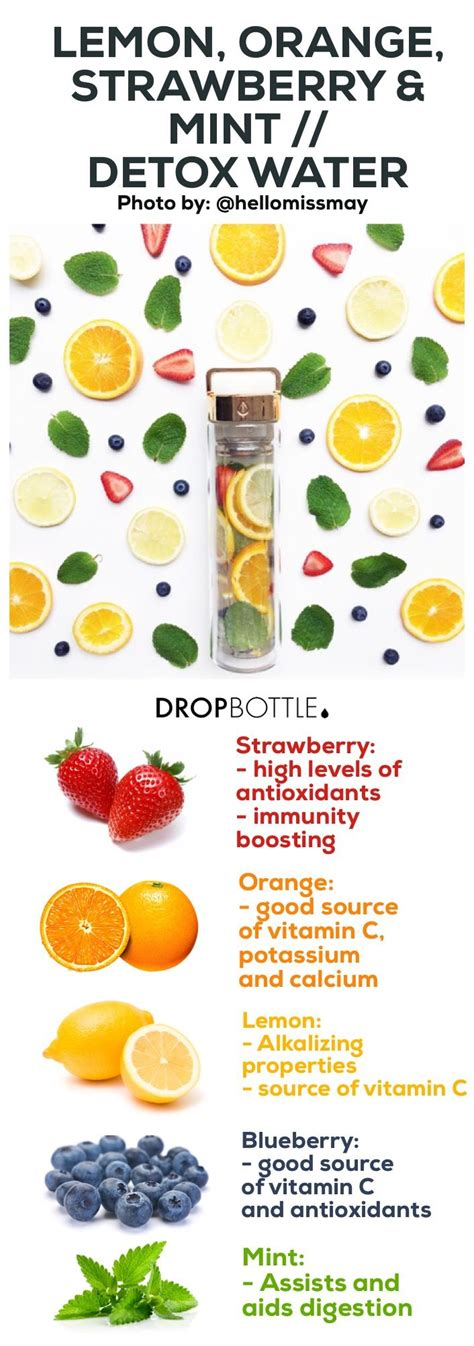 Will Detox Drop by 1000 Ideas About Blueberry Benefits On