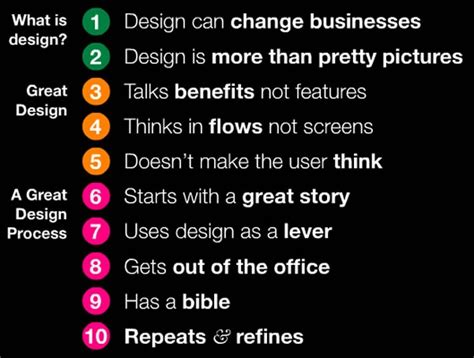 things i know to ten things you need to know about design canadian developer connection
