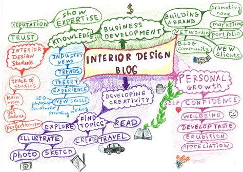 How To Become An Interior Designer Without A Degree by How To Become An Interior Designer Without A Degree Uk