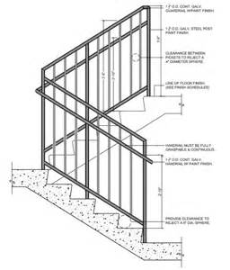 ibc stair design engineer s view point basic handrail calculator a javascript application via blogpost