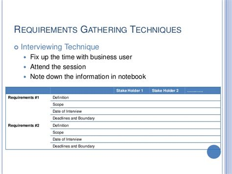 gathering business requirements template business requirements gathering template