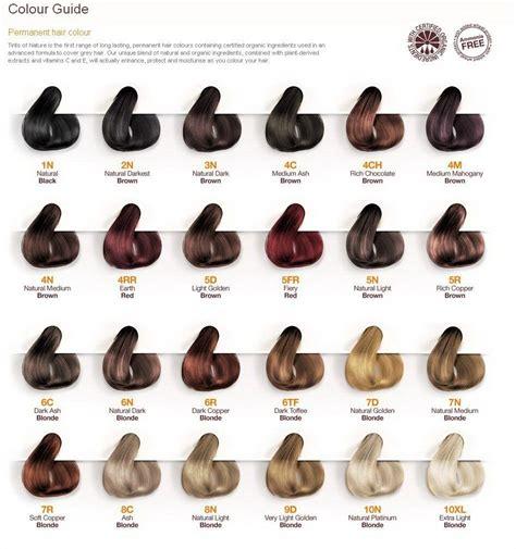 hair color on pinterest 65 pins redken chromatics color chart 2016 1 pinterest