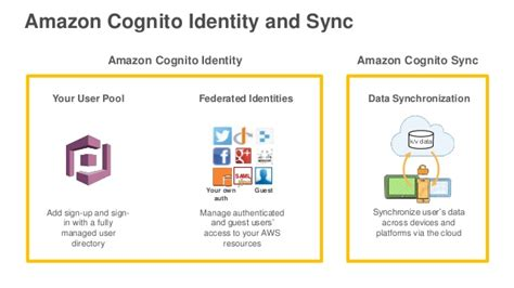 amazon cognito getting started with your user pools in amazon cognito