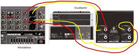 Equaliser Audio Mixer Power 3box discover how to connect an audio equipment mixer