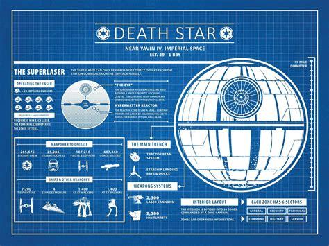 printable death star plans star wars death star blueprint graphic art poster in blue