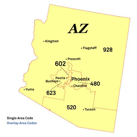 Phone Lookup Arizona Phone Number Area Code For