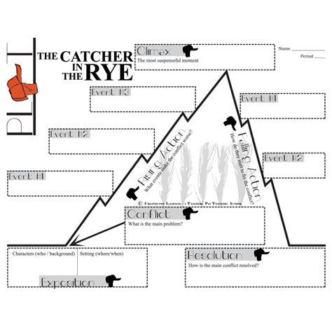 catcher diagram the catcher in the rye summary sludgeport512 web fc2