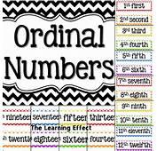 Wwweslprintablescom/vocabulary Worksheets/numbers/ordinal Numbers