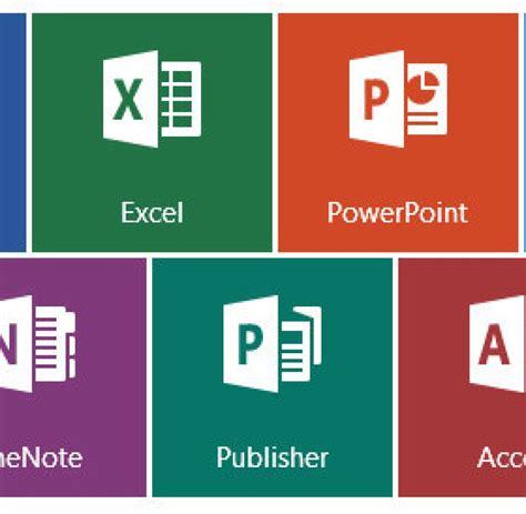 Paket Office office software so finden sie die das richtige